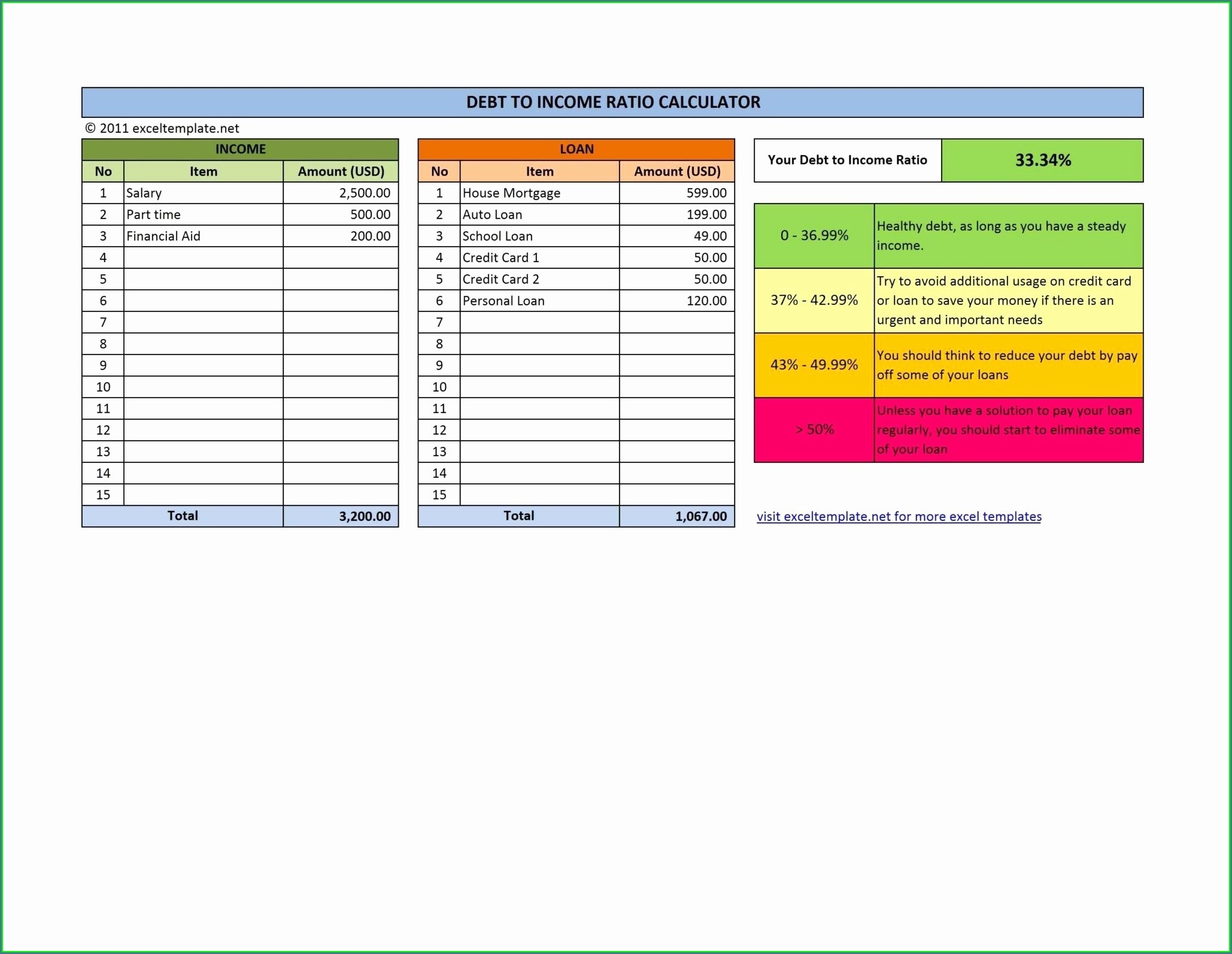 Accounting Consolidation Worksheet In Excel