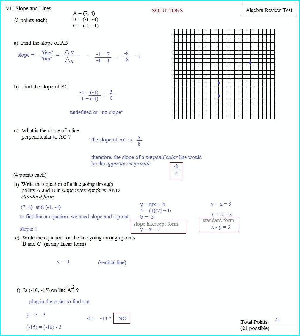 Algebra 1 Slope Intercept Form Worksheet