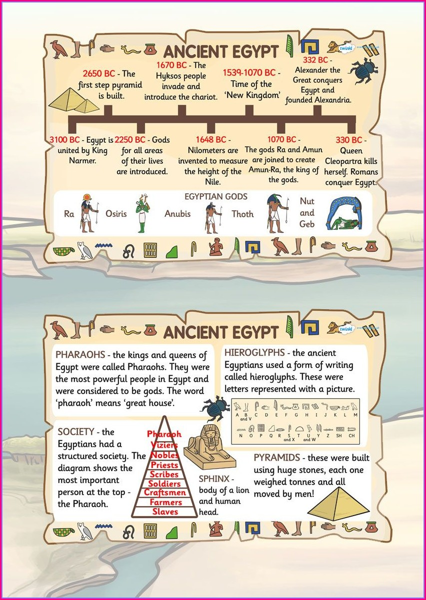 Ancient Egyptian Timeline Worksheet Ks2