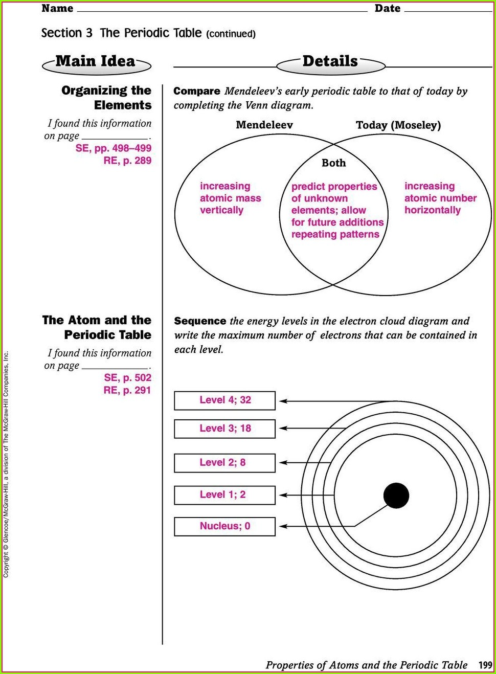 Atoms And The Periodic Table Worksheet Answers