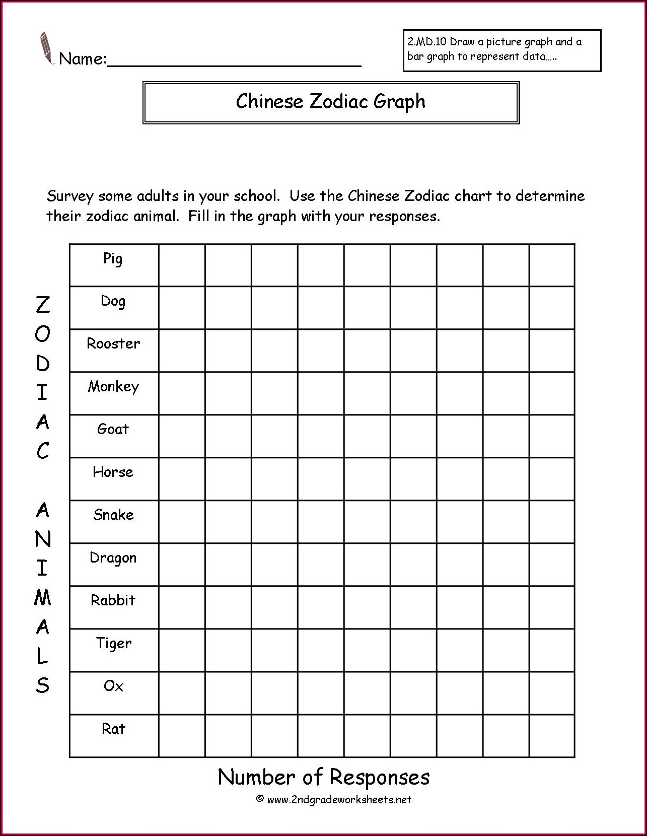 Bar Graph Worksheets 2nd Grade Pdf
