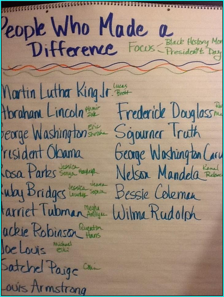 Black History Month Alphabetical Order Worksheets