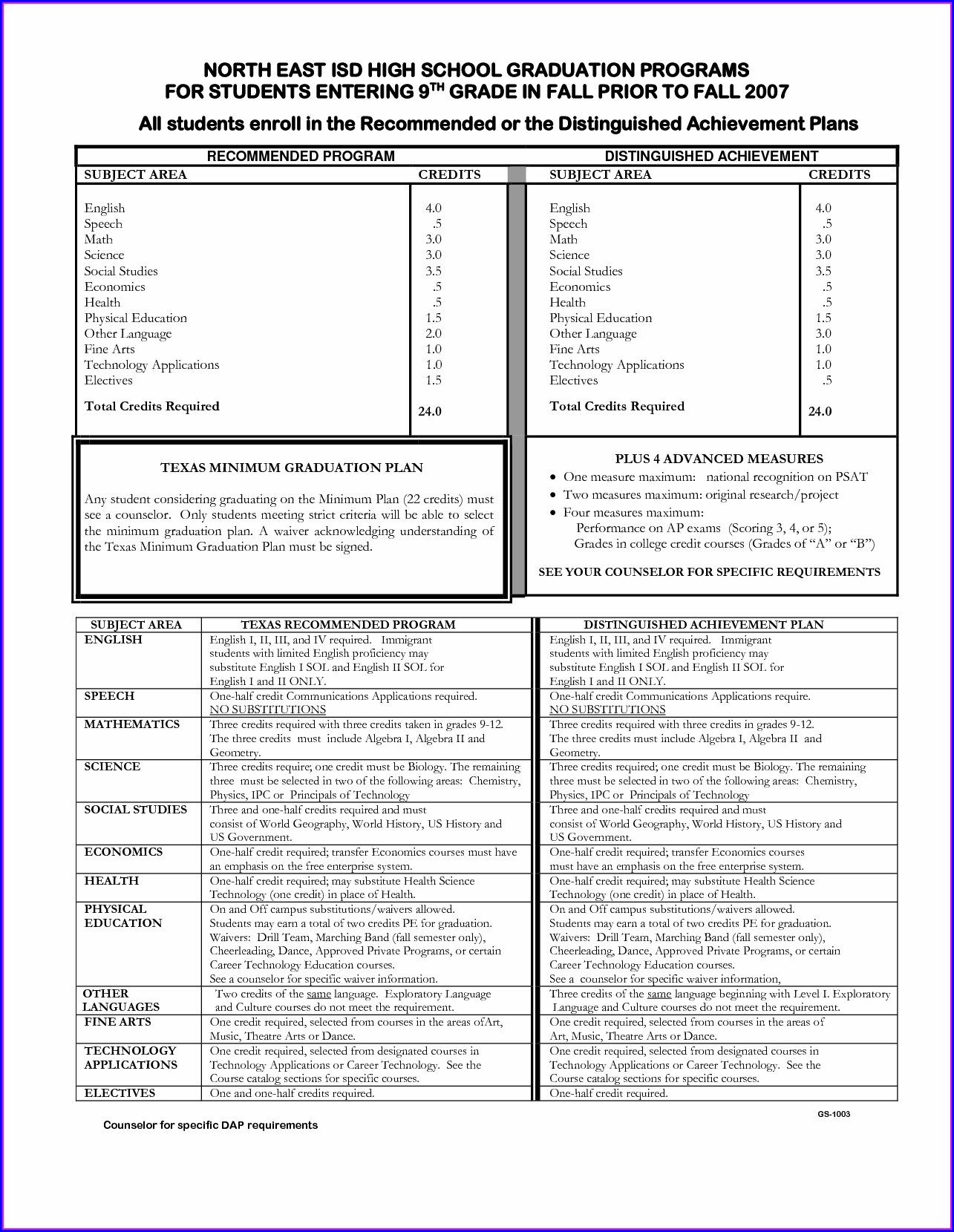 Budget Worksheet For High School