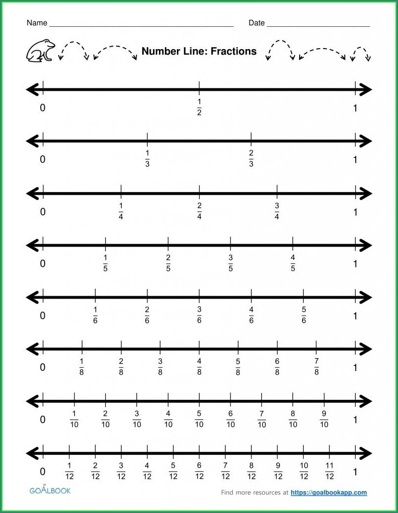 Comparing And Ordering Rational Numbers Worksheet Answer Key