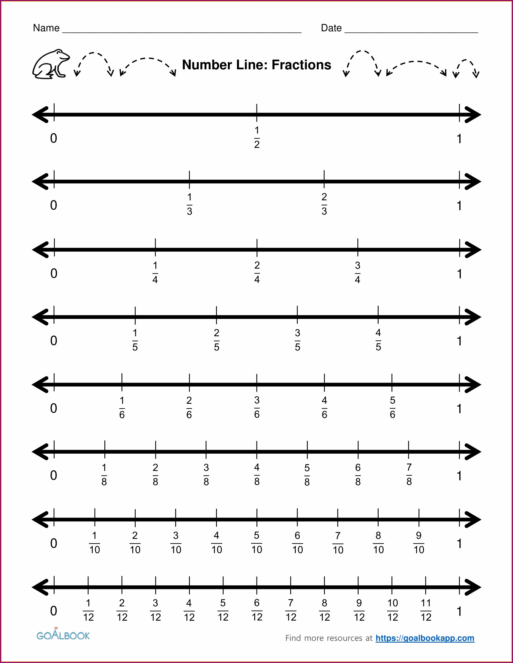 Comparing Fractions On A Number Line Worksheet Pdf
