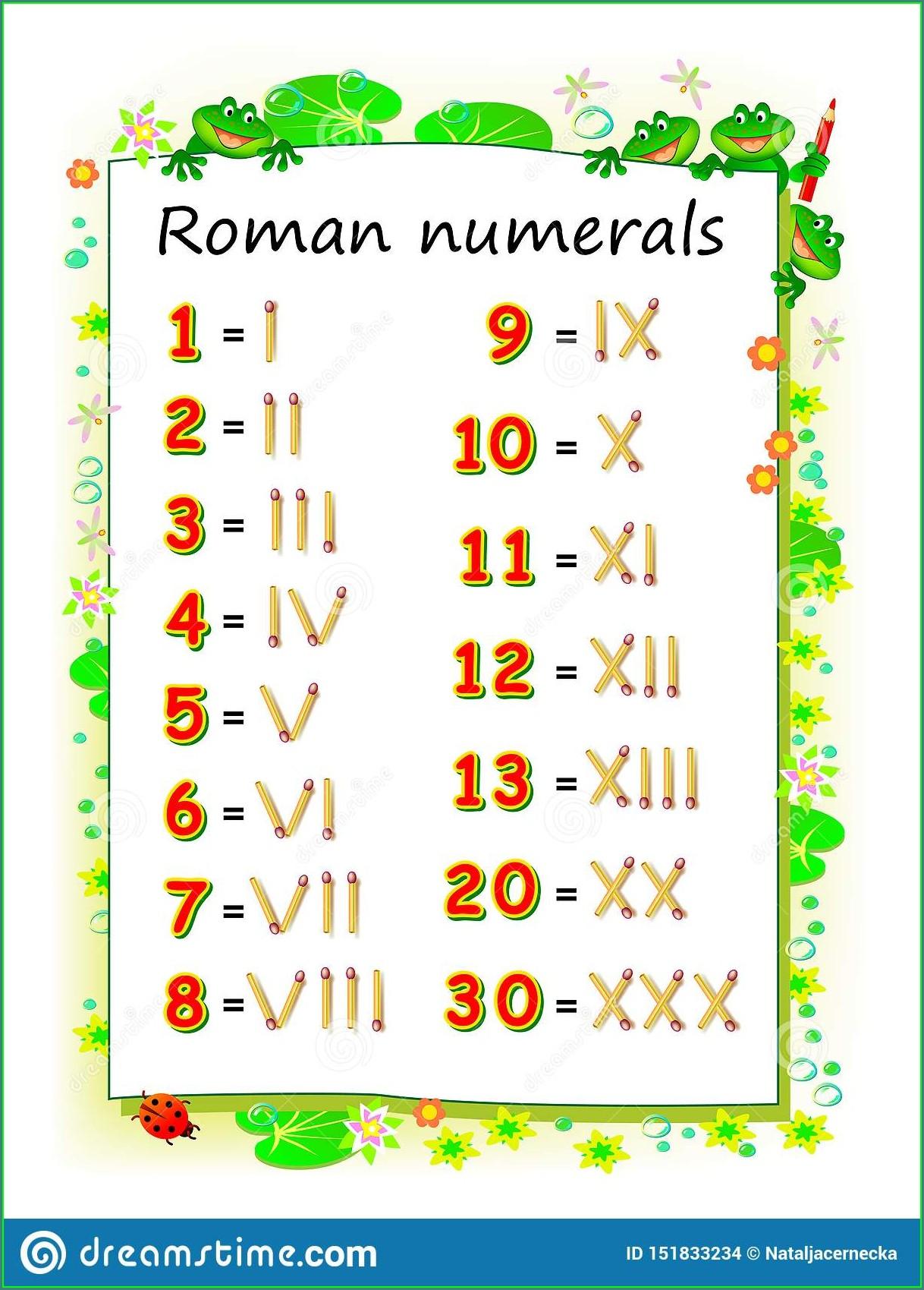 Comparing Roman Numerals Worksheet