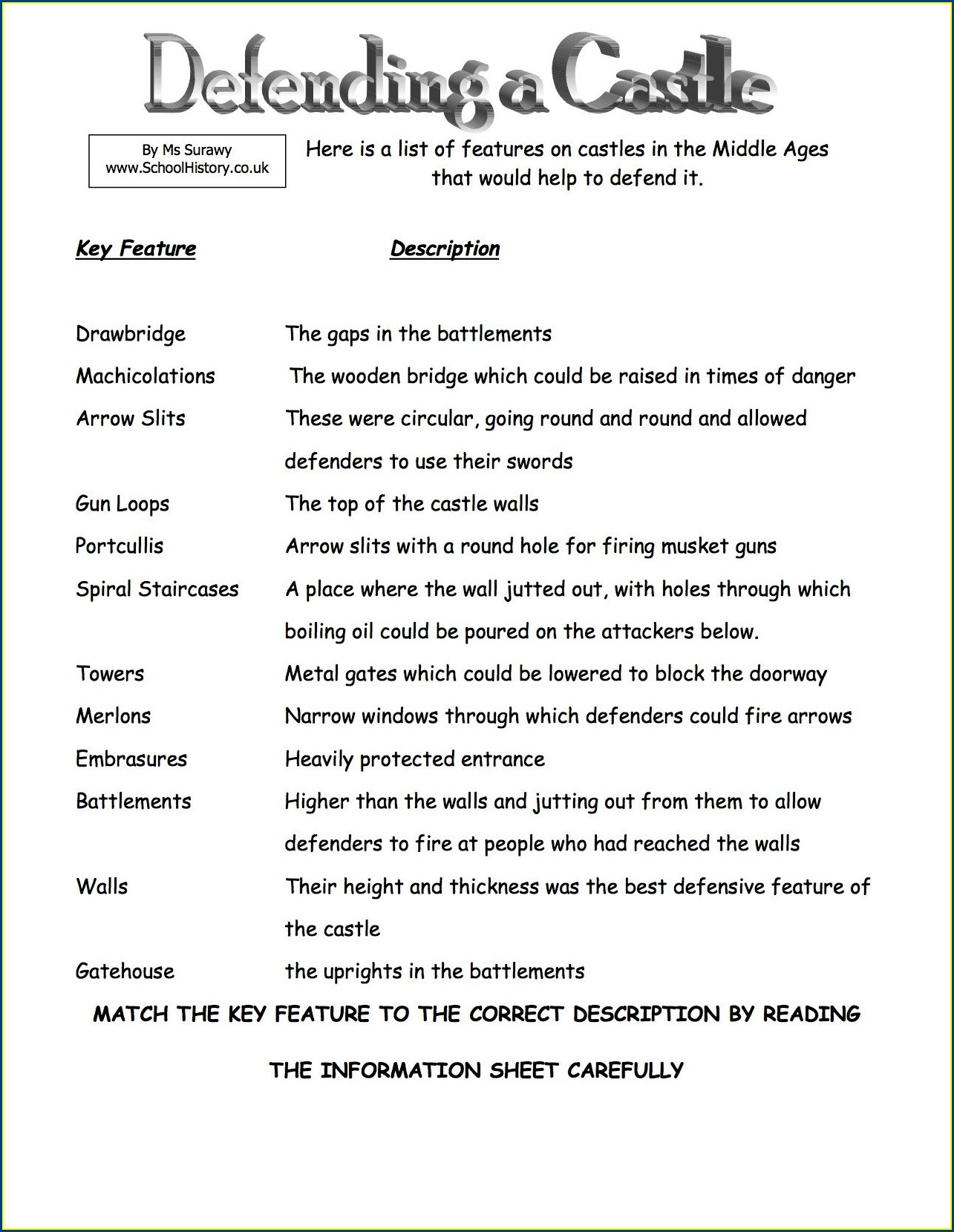 Comprehension Ks3 English Worksheets Free Printable