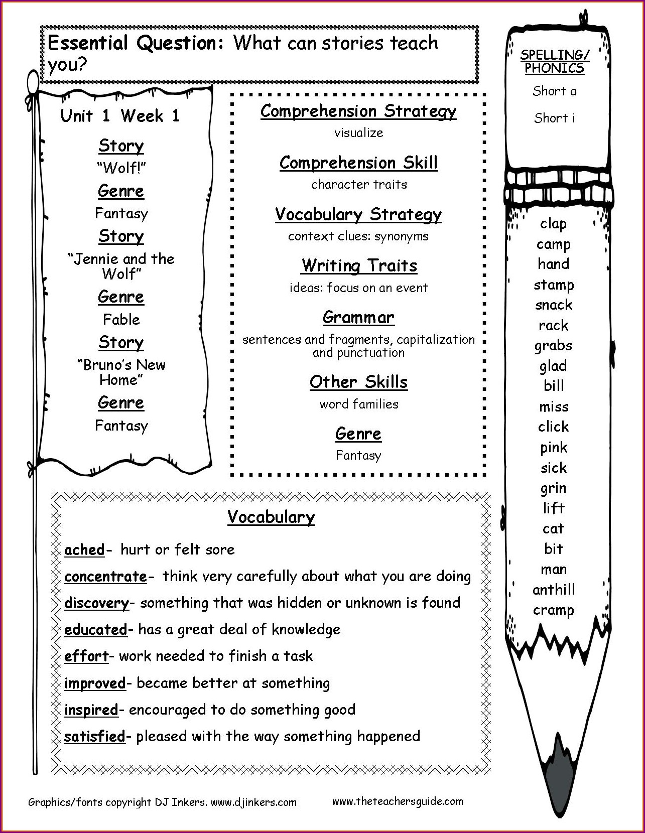 Comprehension Worksheets For Grade 5 With Questions