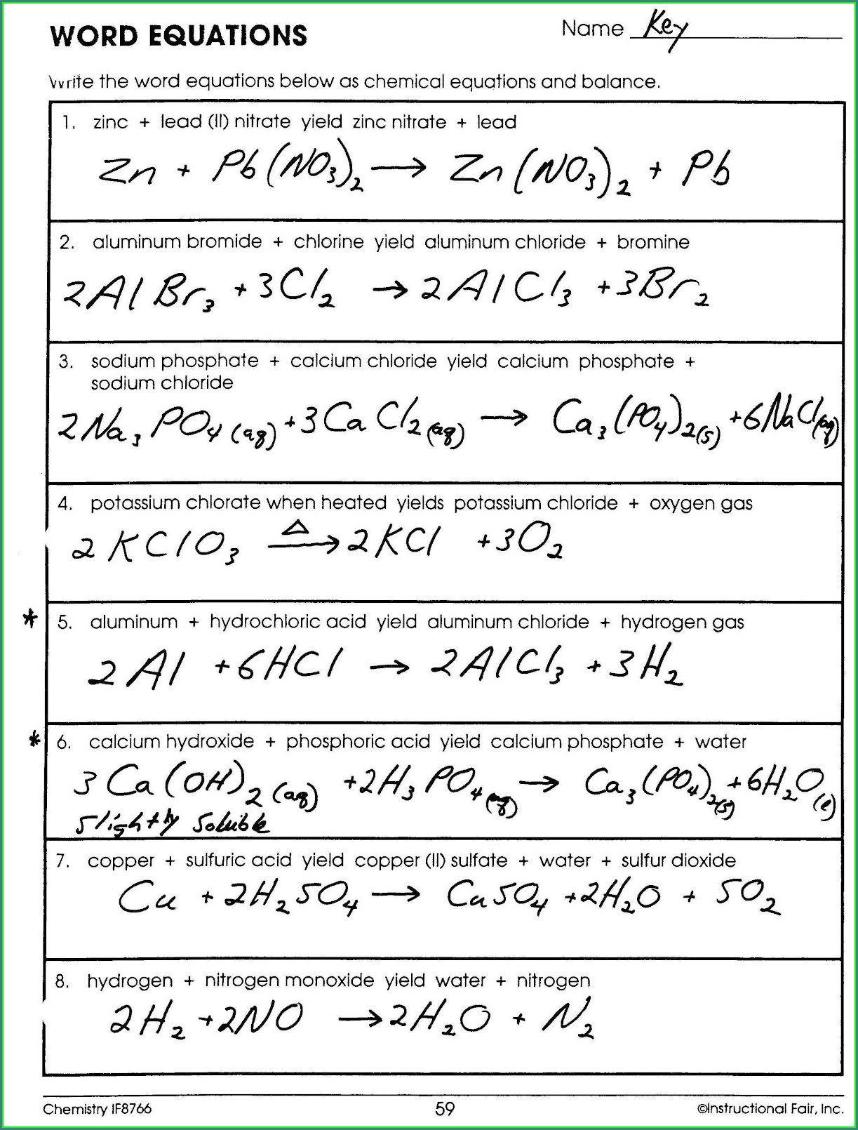 Converting Word Equations Into Chemical Equations Worksheet