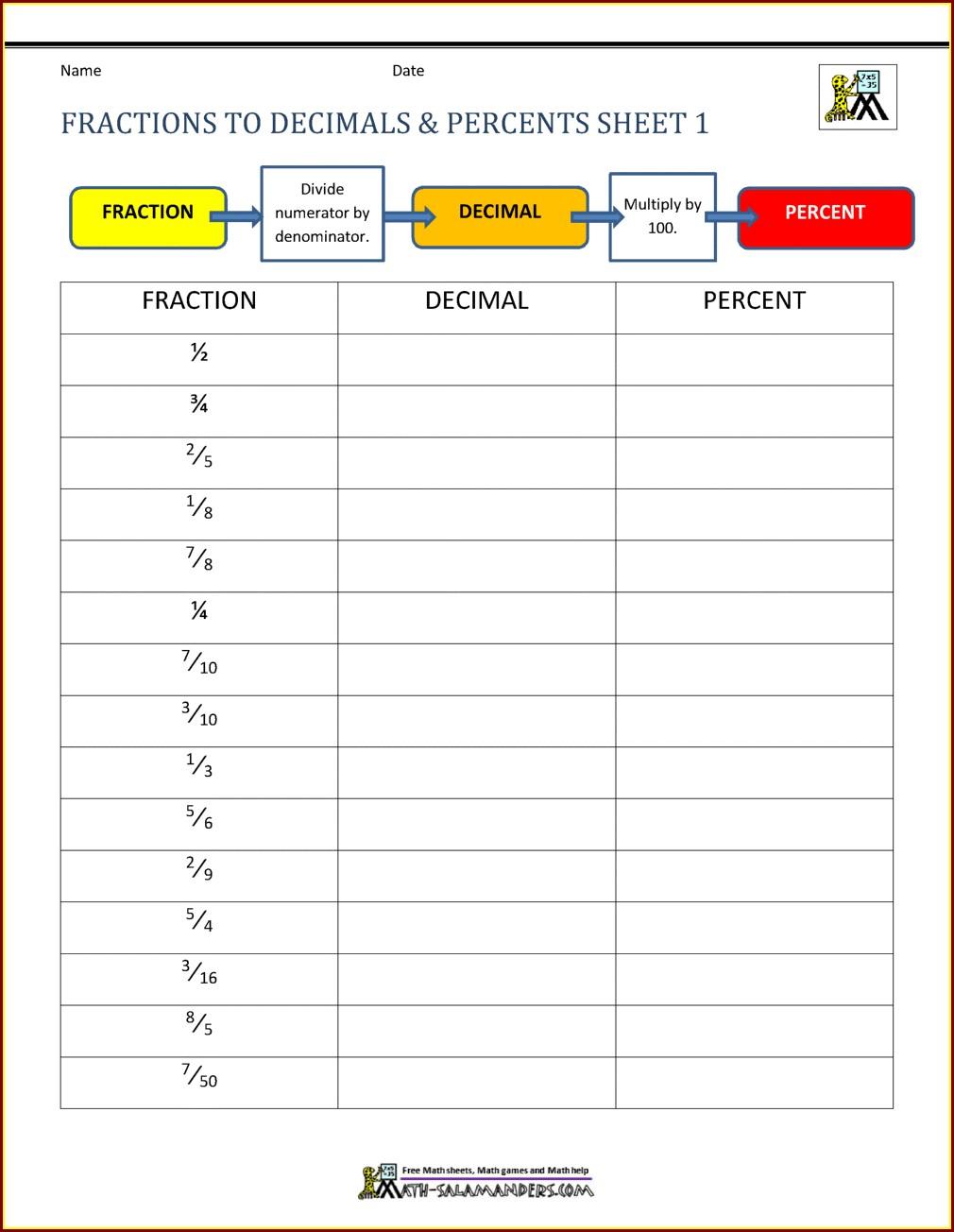 Decimal And Percentage Worksheets For Grade 5