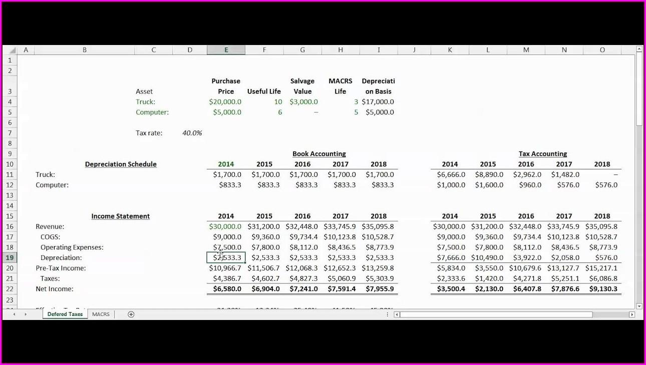 Deferred Tax Worksheet Example