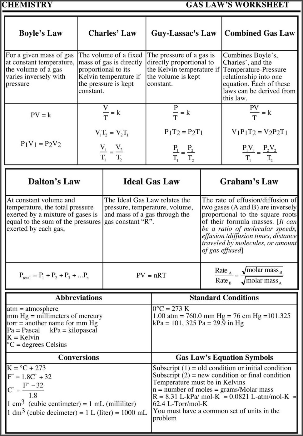 Density Gas Law Worksheet