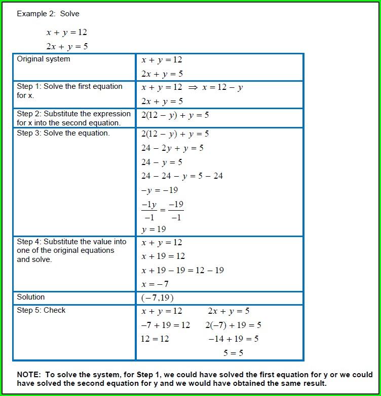 Dim Worksheet Vba Excel