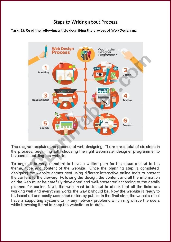 Esl Writing Process Worksheet