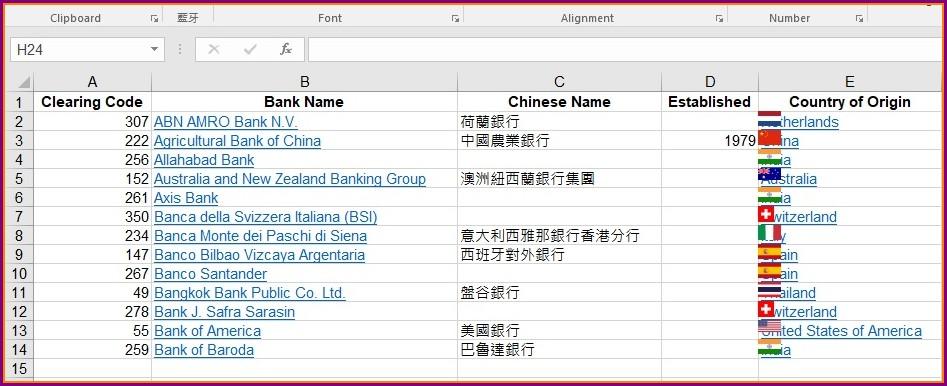 Excel Vba Delete All Shapes In Worksheet