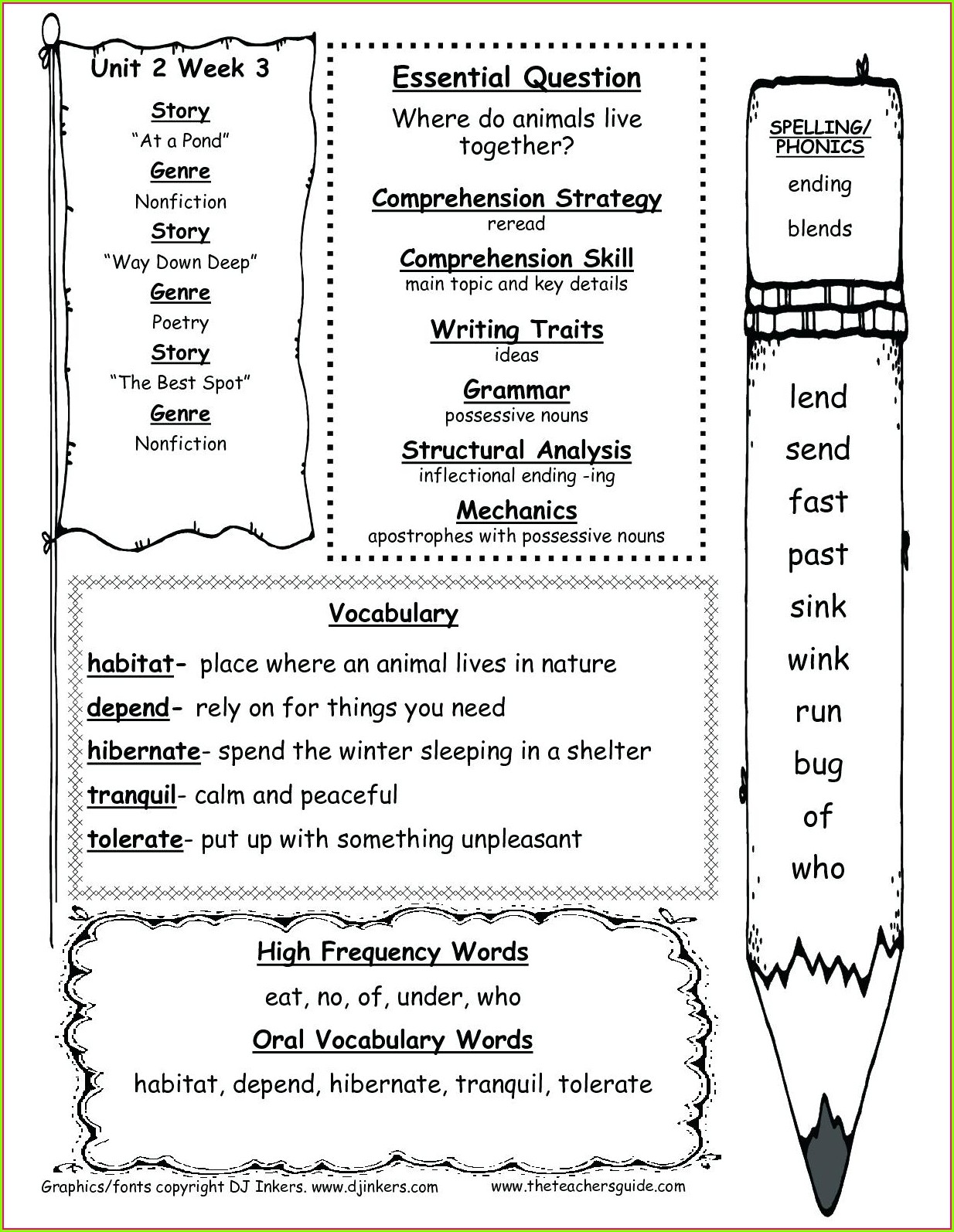 First Grade Consonant Blends Worksheets Worksheet