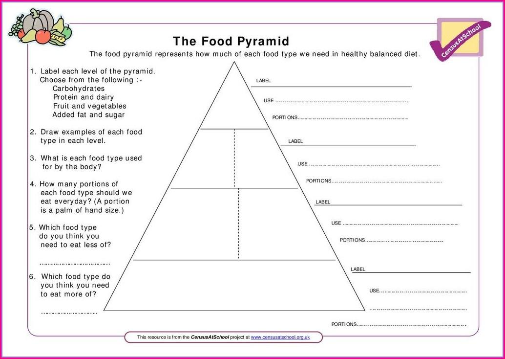 Food Types Worksheet Ks2
