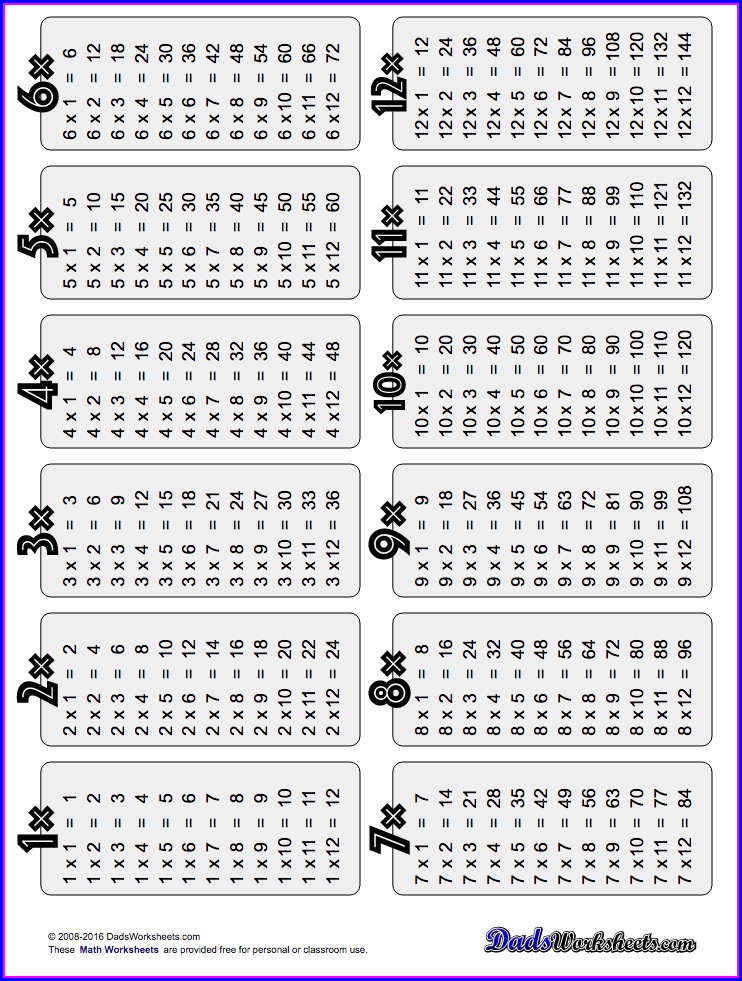 Free Printable Math Worksheets Multiplication Facts