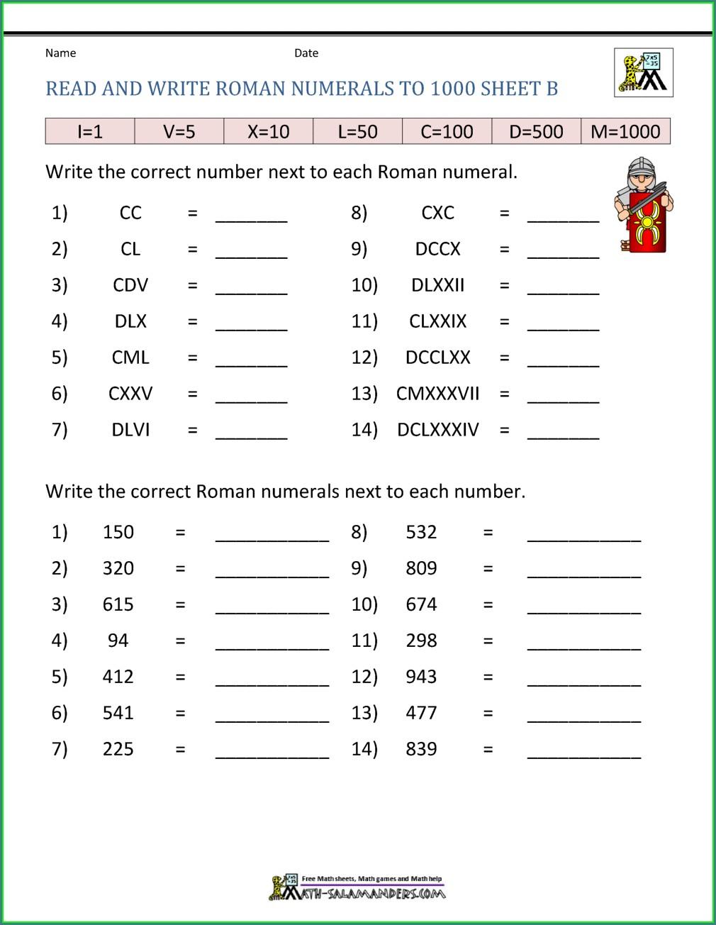 Grade 5 Roman Numbers Worksheet