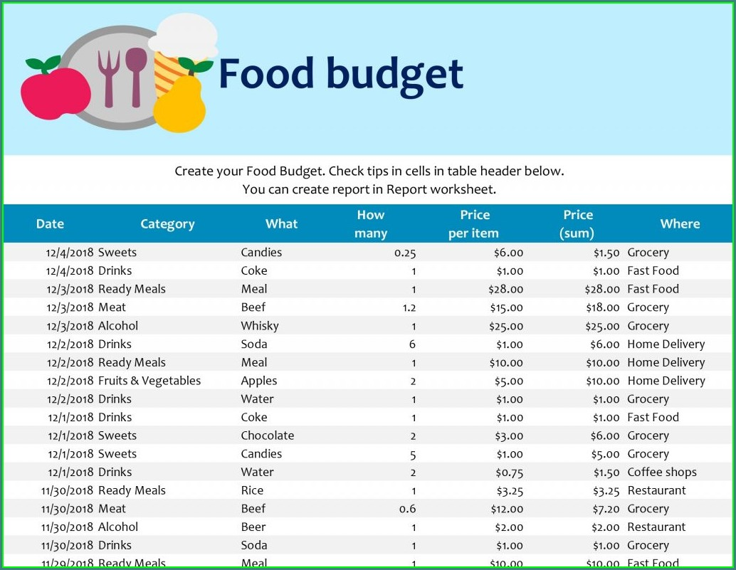Home Budget Worksheet For Mac