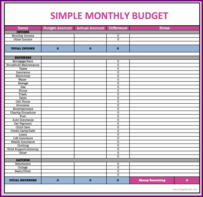 Household Budget Spreadsheet Numbers