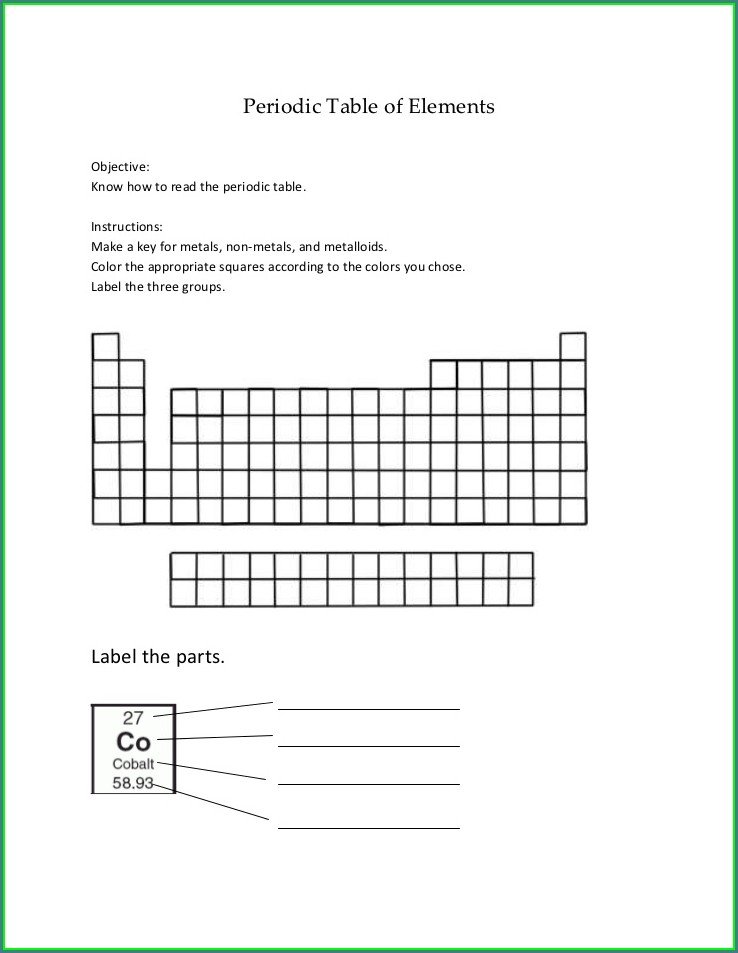 How To Read The Periodic Table Worksheet
