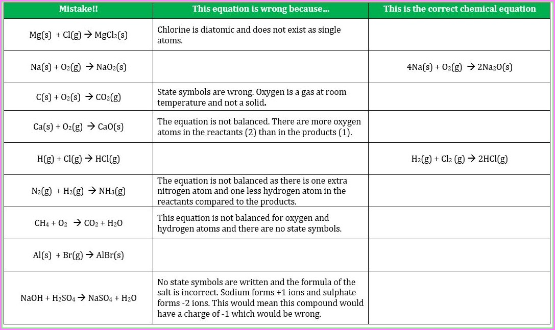 Ks3 Word Equations Worksheet