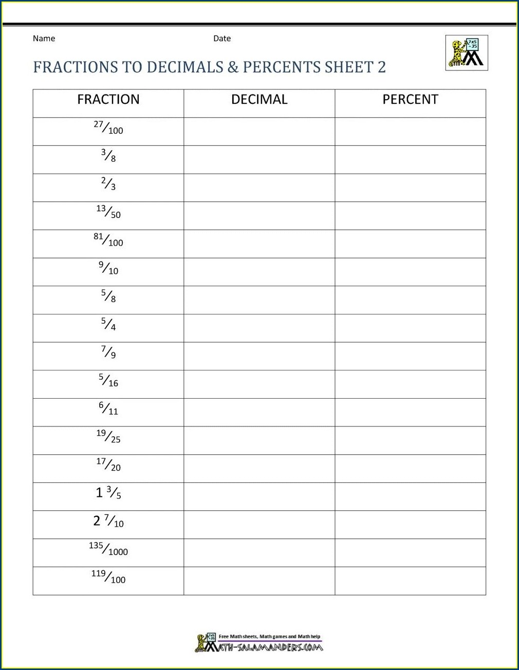 Math Grade 6 Fractions Worksheets