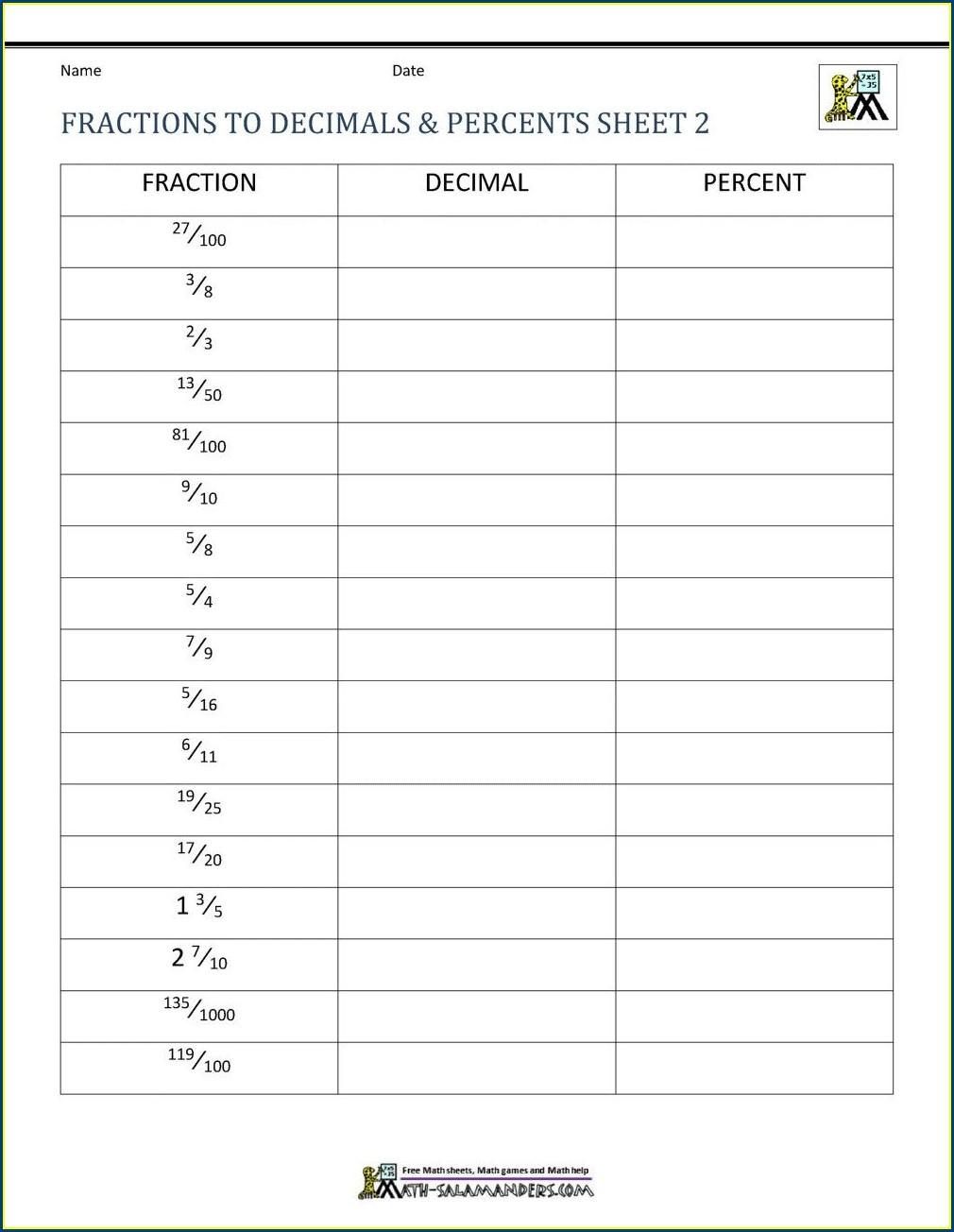 Math Grade 6 Fractions Worksheets