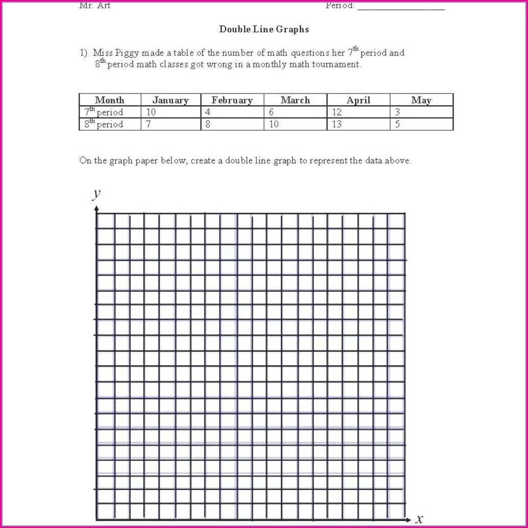Middle School Graphing Coordinate Plane Worksheet