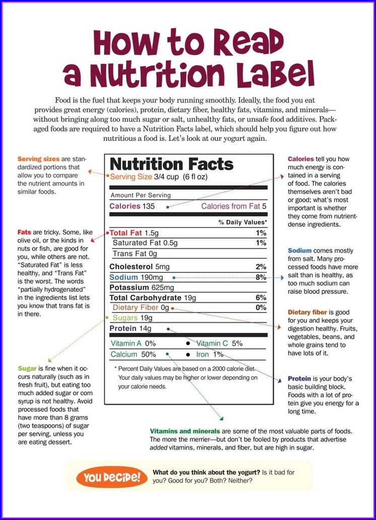 Nutrition Food Label Worksheet