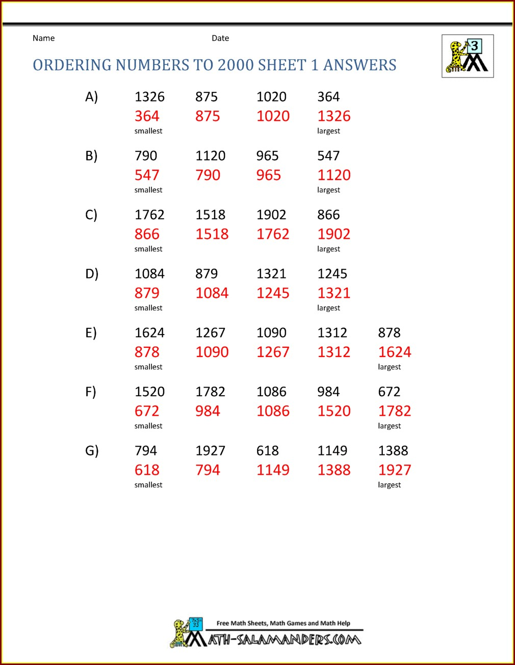 Ordering Numbers In The Thousands Worksheets