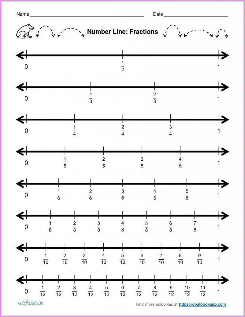 Ordering Rational Numbers Worksheet Answer Key
