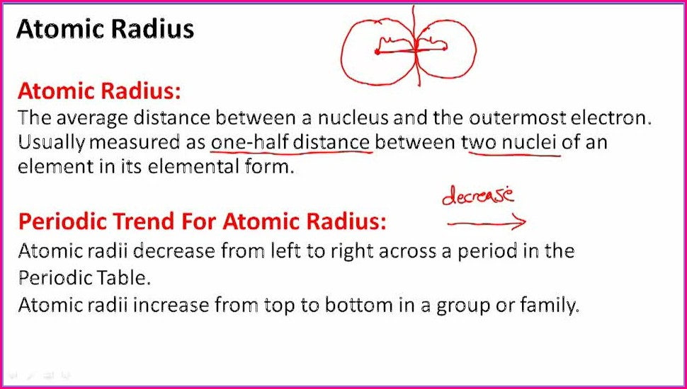 Periodic Table Atomic Radius Worksheet