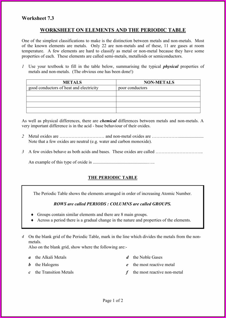 Periodic Table Elements Metalsnonmetals Worksheet