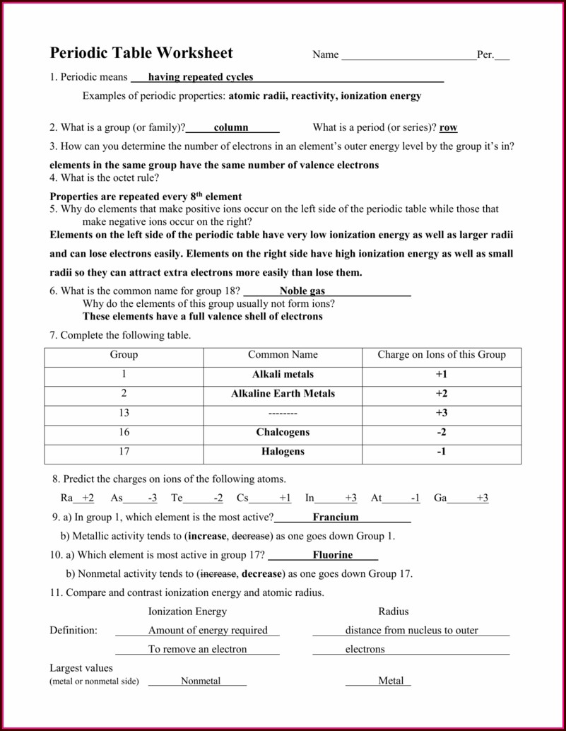 Periodic Table Family Questions Worksheet