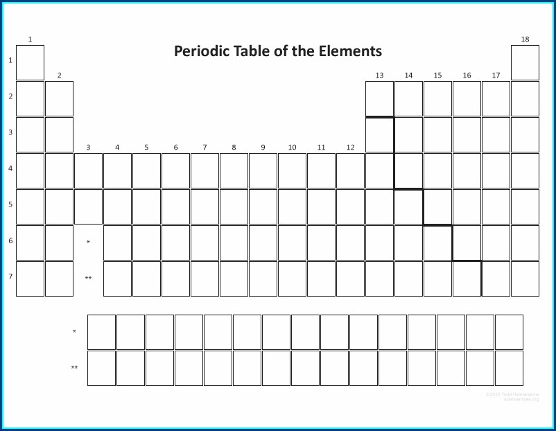 Periodic Table Organization Worksheet Pdf