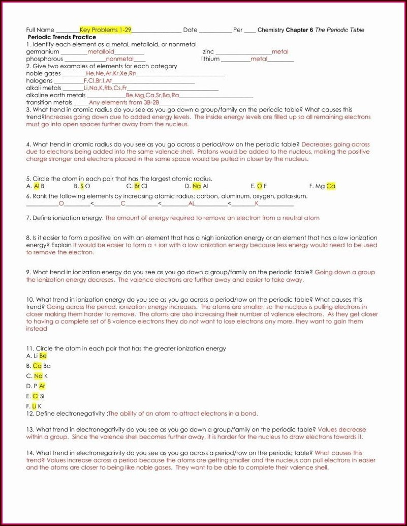 Periodic Table Worksheet Answers Key