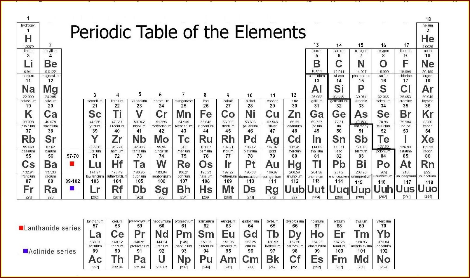 Periodic Table Worksheet Year 10