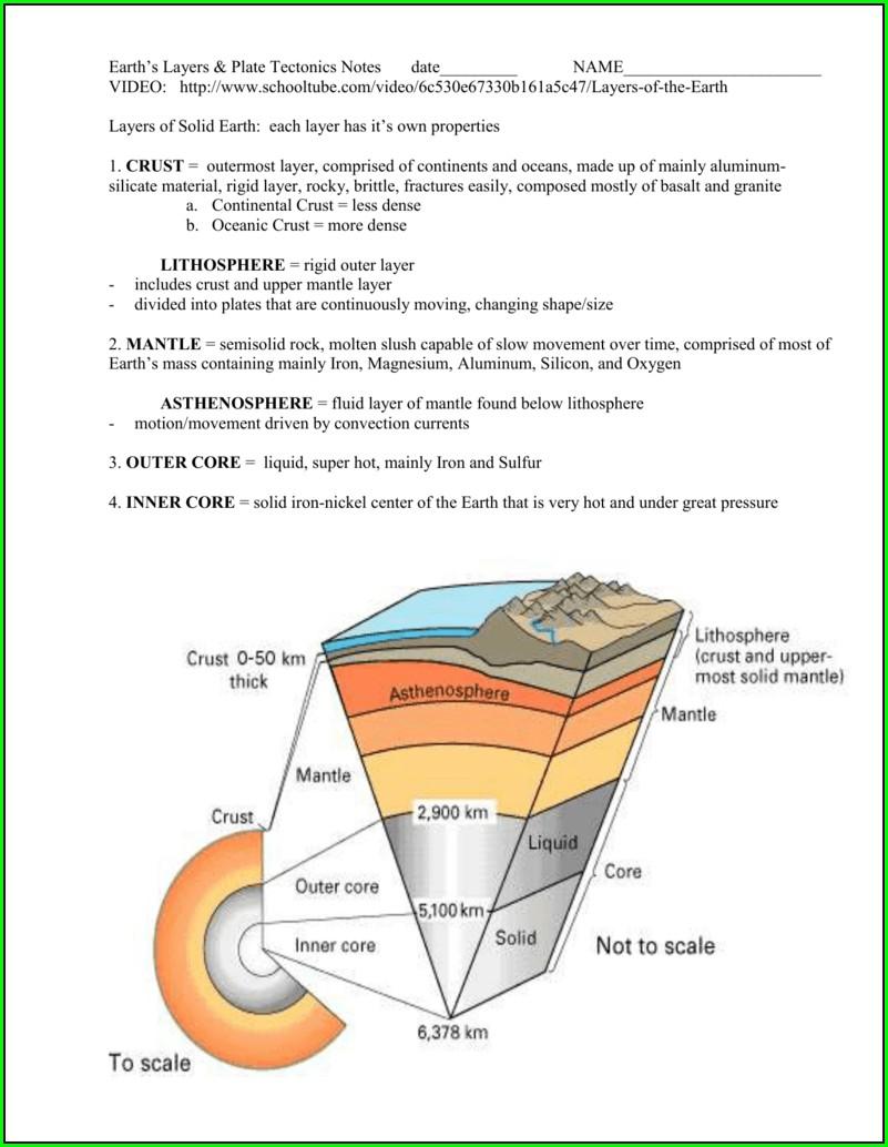 Plate Boundaries Worksheet Notes