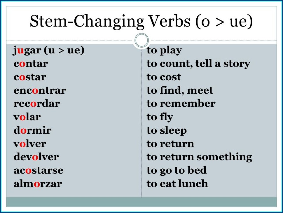 Present Tense Verbs Worksheets Grade 1