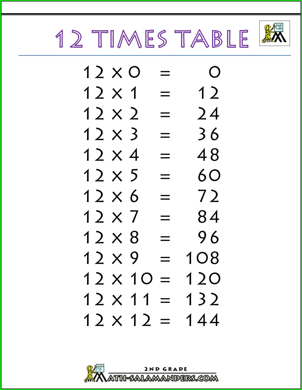 Printable 2 Times Table Worksheet