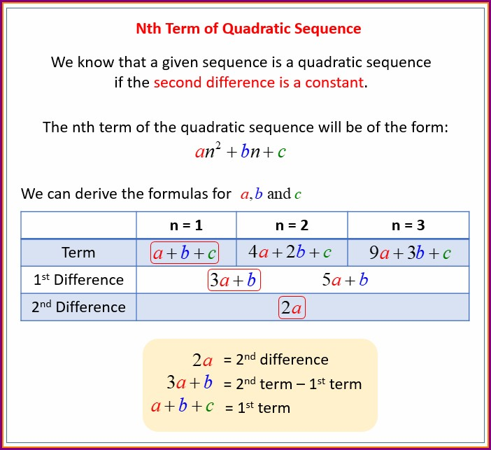 Quadratic Number Patterns Worksheet