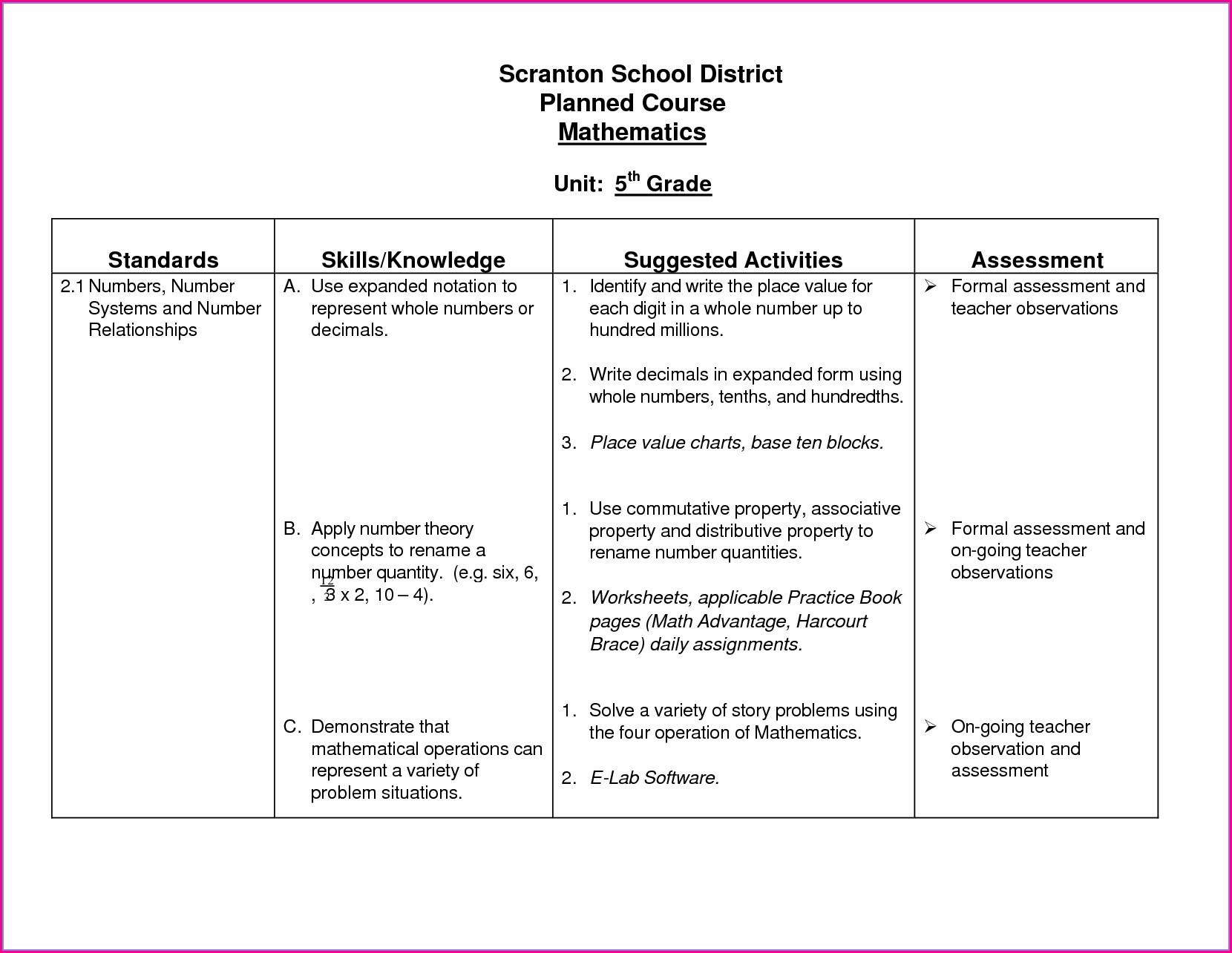 Renaming Numbers Grade 6 Worksheets