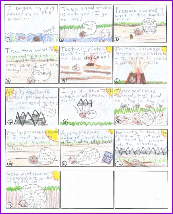 Rock Cycle Story Worksheet