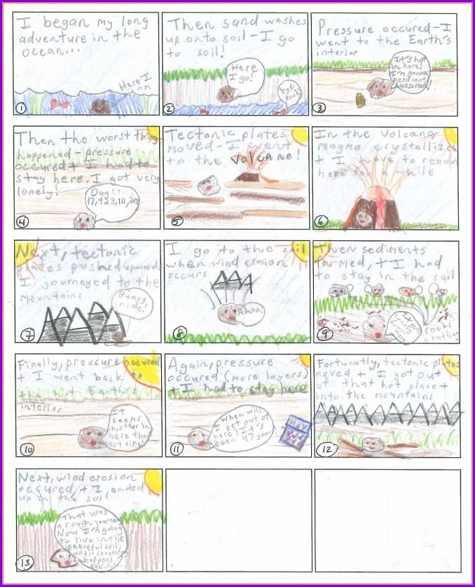 Rock Cycle Story Worksheet