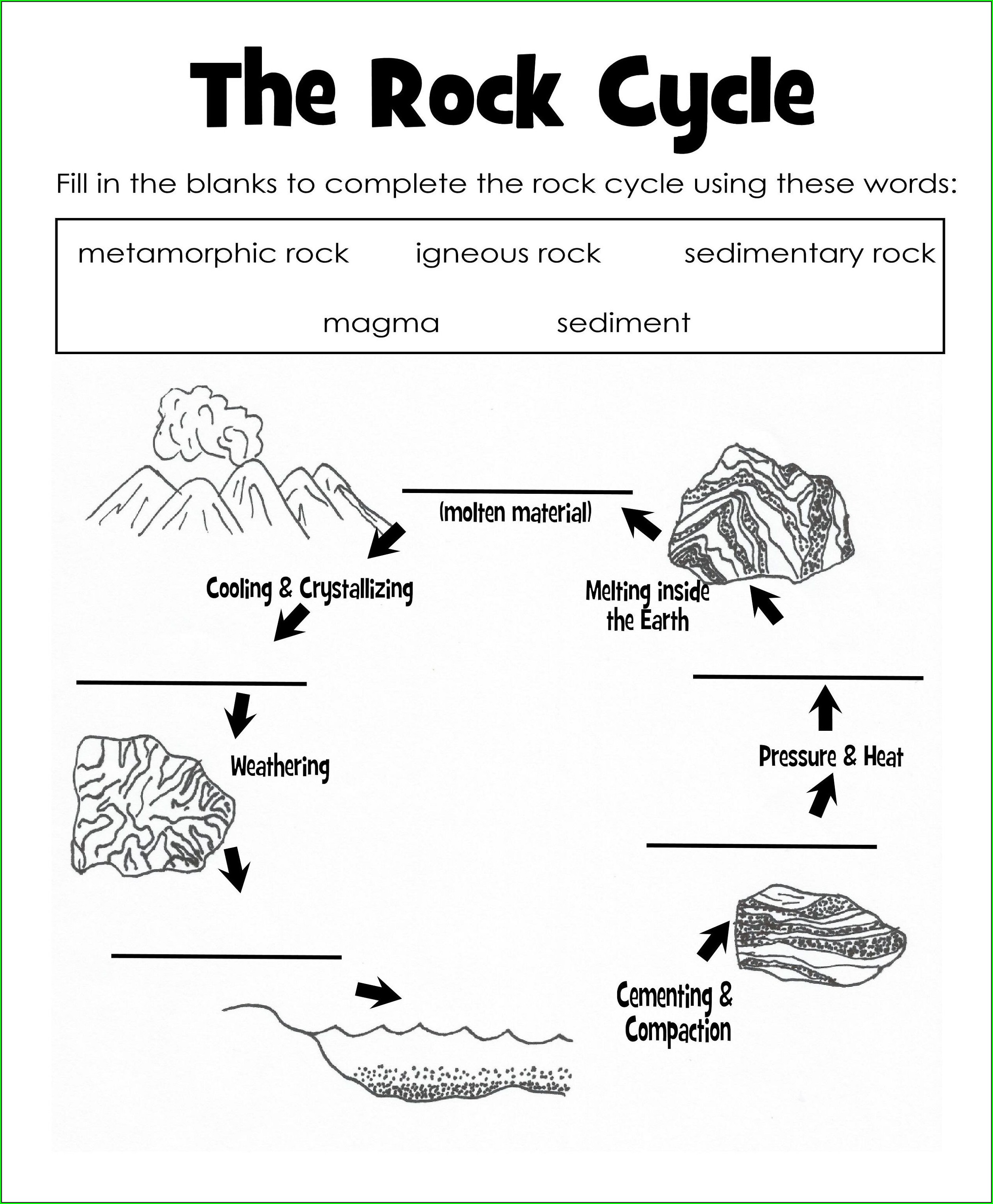 Rock Cycle Worksheet Elementary