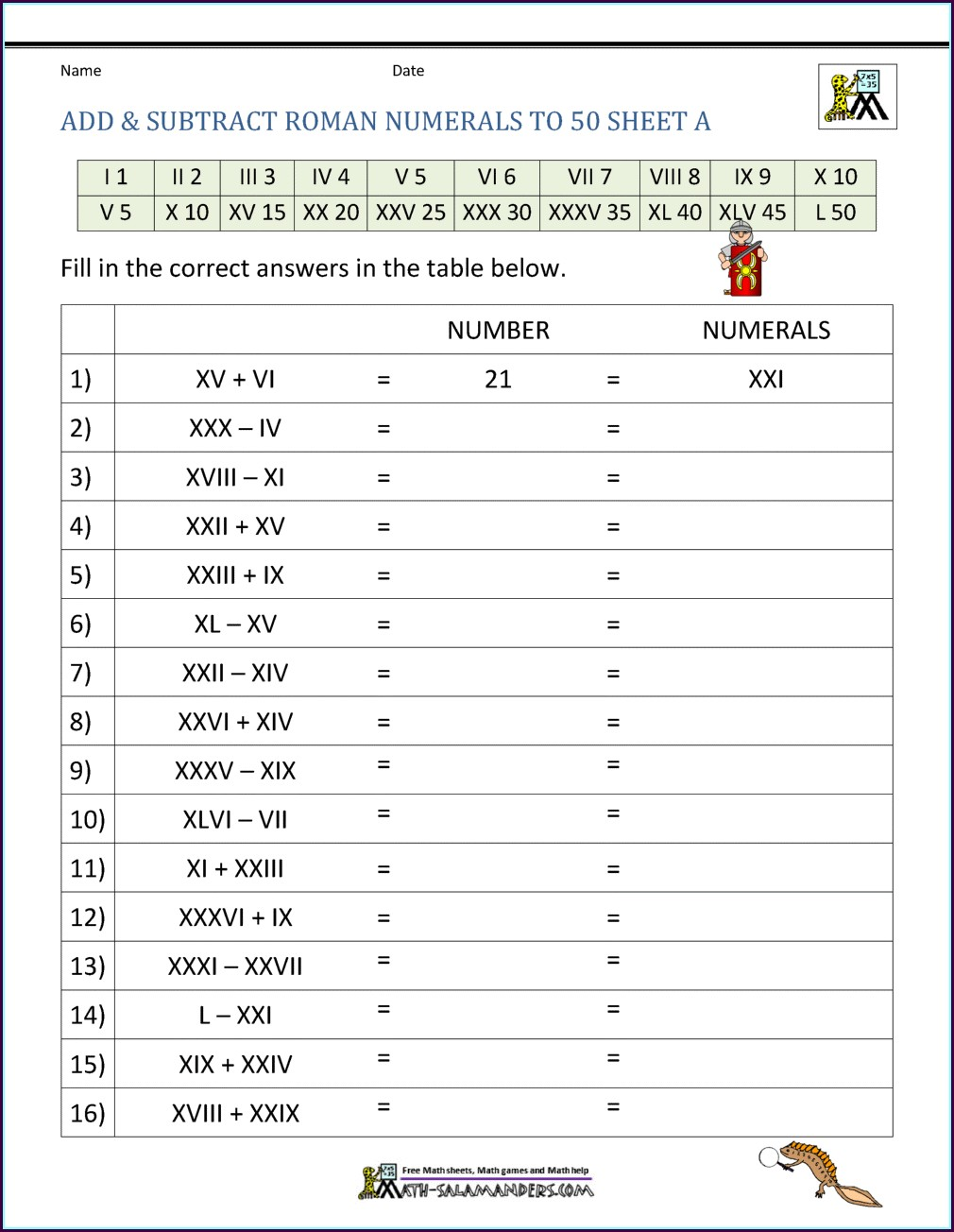 Roman Numerals Worksheet Up To 50