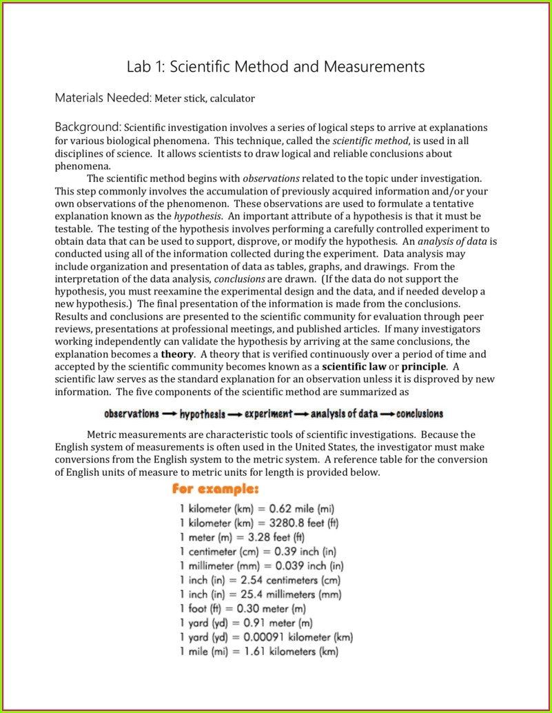 Scientific Method And Measurement Worksheet