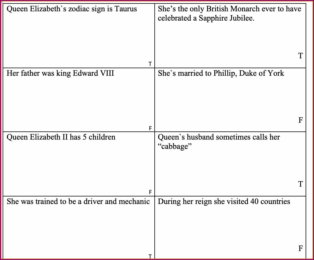 Second Grade Biography Worksheet